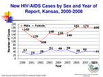 new hiv aids cases by sex and year of report kansas 2000 2008