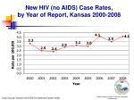 new hiv no aids case rates by year of report kansas 2000 2008