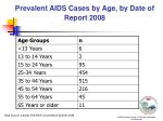 prevalent aids cases by age by date of report 2008