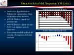 situaci n actual del programa ivm cont12