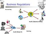 business regulations