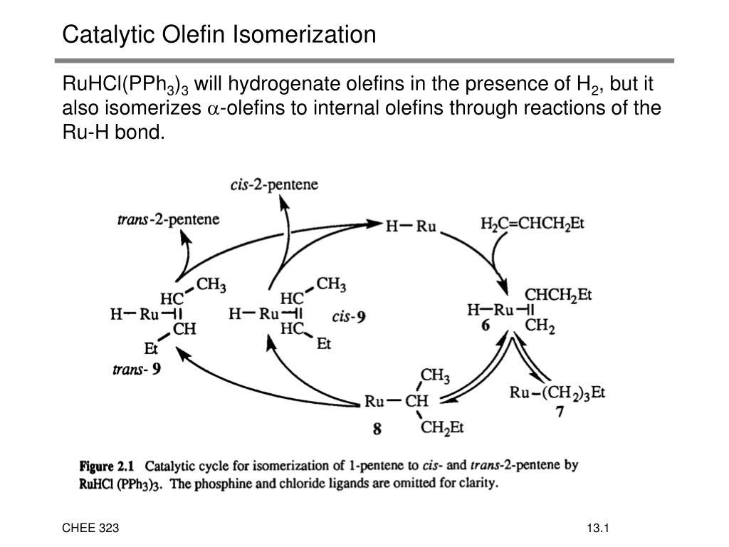 catalytic olefin isomerization l.