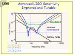 advanced ligo sensitivity improved and tunable
