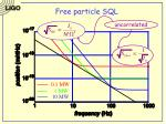 free particle sql