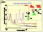 vacuum seeded opo