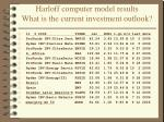 harloff computer model results what is the current investment outlook