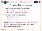 existing measurements