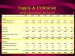 supply utilization milk equivalent fat basis