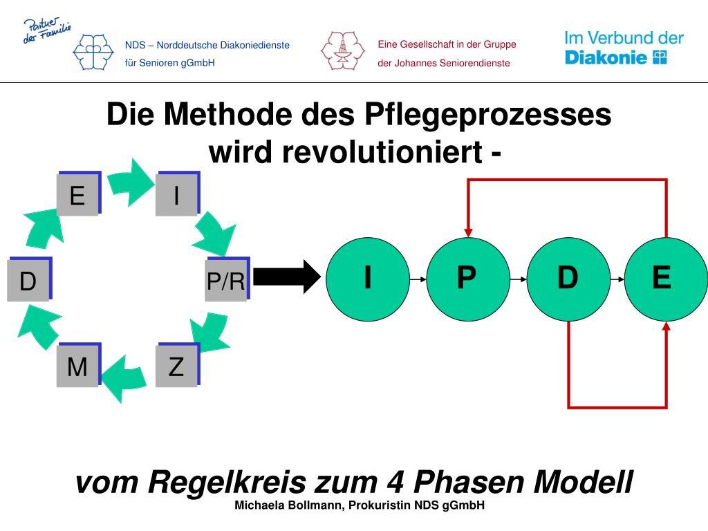 vom regelkreis zum 4 phasen modell l.