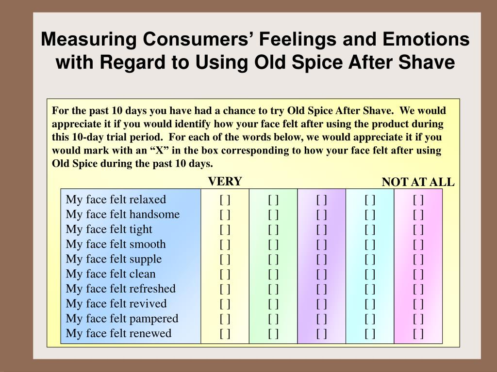 Measuring Consumers' Feelings and Emotions with Regard to Using Old Spice After Shave