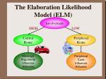 the elaboration likelihood model elm