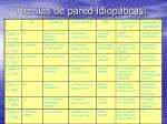 hernias de pared idiop ticas