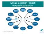 allina s excellian project hospital applications