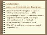 relationship surrogate endpoint and treatment