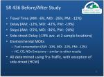 sr 436 before after study