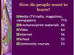 how do people want to learn