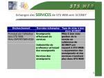 echanges des services de sts web vers sconet