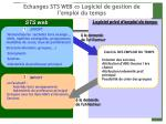 echanges sts web logiciel de gestion de l emploi du temps