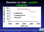 genomic vs trad protein reliability