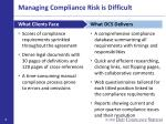 managing compliance risk is difficult