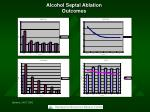alcohol septal ablation outcomes33