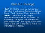 table 2 1 headings