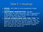 table 2 1 headings12