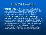 table 2 1 headings13