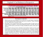 england s coal balances in perspective