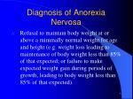 diagnosis of anorexia nervosa