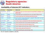 regulatory agencies south america