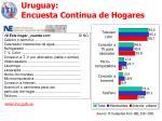 uruguay encuesta continua de hogares