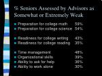 seniors assessed by advisors as somewhat or extremely weak