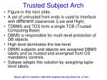 trusted subject arch