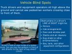 vehicle blind spots23