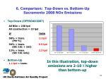6 comparison top down vs bottom up sacramento 2008 nox emissions