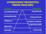 utvr ivanje prioriteta prema maslowu