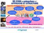 sd 21000 entreprises approche et structure
