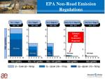 epa non road emission regulations