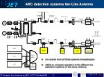 arc detection systems iter like antenna