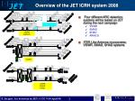 overview of the jet icrh system 2008