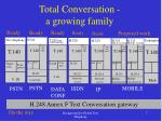 total conversation a growing family