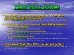 lions savesight centre singapore year 2011 goals