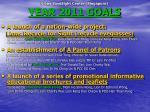lions savesight centre singapore year 2011 goals18