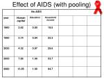 effect of aids with pooling