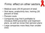 firms effect on other sectors
