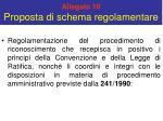 allegato 10 proposta di schema regolamentare