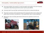 serviceability maintainability improvement
