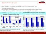 statistics commodity prices