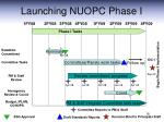 launching nuopc phase i